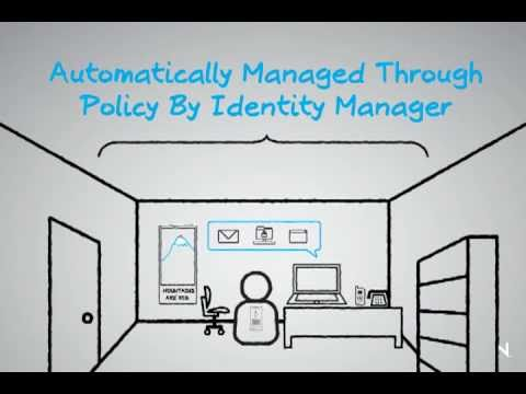 IDM4: Novell Identity Manager 4 Family Overview