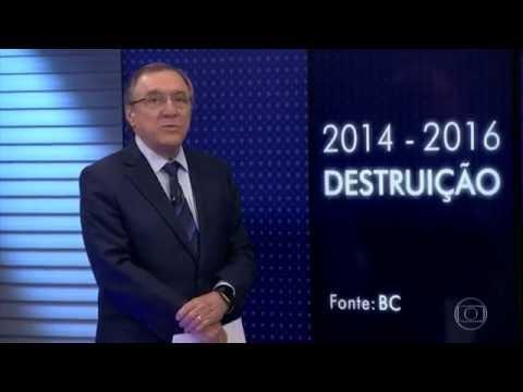 Jornal da Globo   Veja como a economia mudou nos 10 anos da
