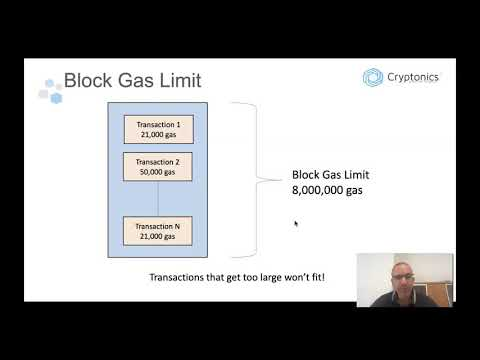 Smart Contract Security - E5 Block Gas Issues