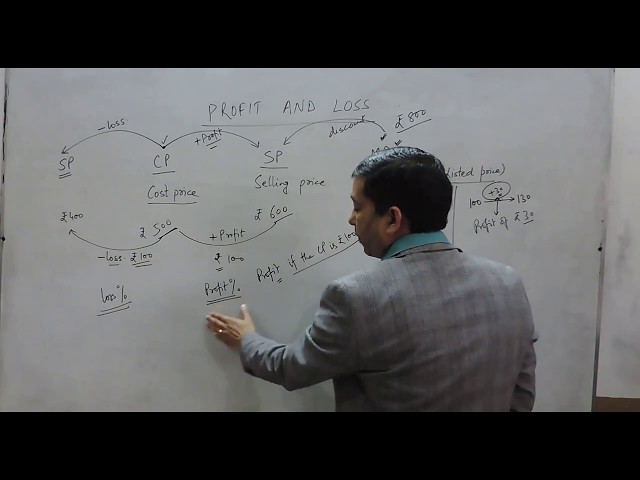 Introduction of Profit and Loss Maths Tricks(NCERT, CBSE, ICSE and SSC)