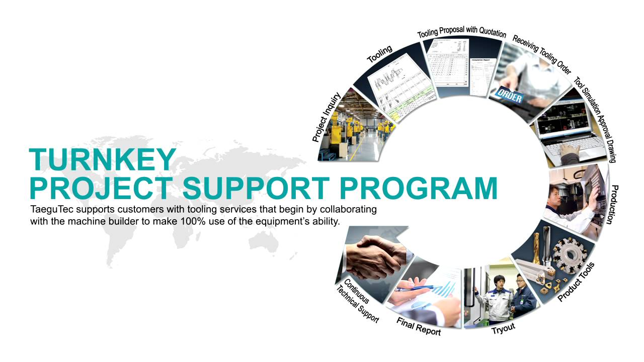 turn key project A turnkey or a turnkey project (also spelled turn-key) is a type of project that is constructed so that it can be sold to any buyer as a completed product.