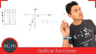 Graficar funciones lineales. Graph lineal equations