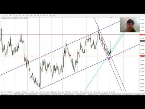 Forex Trading, EURUSD GBPUSD AUDUSD USDJPY USDCAD EURGBP, Analysis 05 06 2016