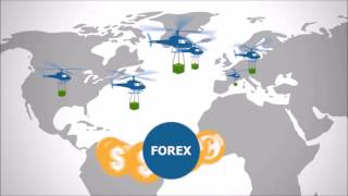 What is Forex? Millionaire Traders Academy