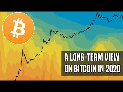 Bitcoin To $20,000 By 2020? | A Reasonable Macro Perspective