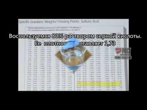 Как определить кольцо Viton - уплотнительное, O Ring, витон