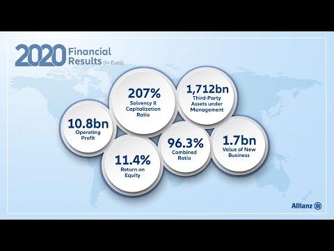 Allianz Financial Results 2020