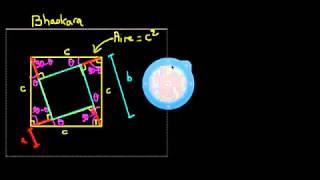 La démonstration de Bhaskara du théorème de Pythagore