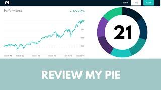 Dividend growth portfolio: Review my pie 21
