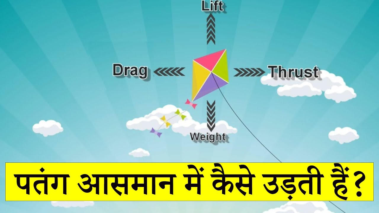 lessons from kite flying essay Kite lessons and instruction when it comes to learning about kites, there really is no substitute for finding groups of other fliers who share the same interest.