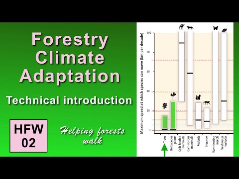 CTL 08: Foresters Outpace Conservation Biologists in Climate Adaptation