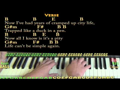 Rocky Top - Piano Cover Lesson in B with Lyrics/Chords