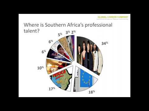 Revealed: What Motivates Southern African Talent