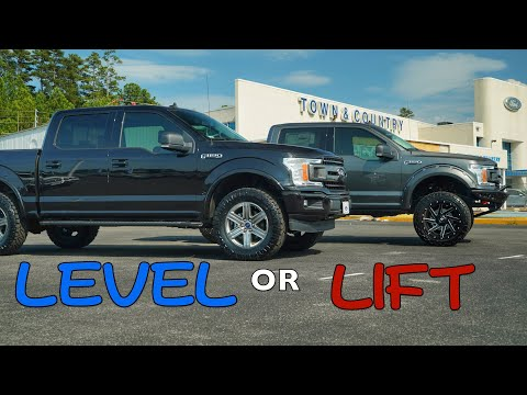 Leveling VS Lifting - Pros And Cons