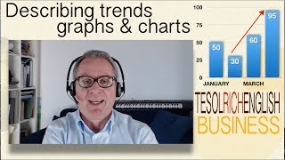 Business English - describing trends in bar charts and graphs - IELTS