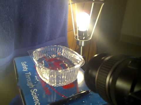 How to take water droplet photography with DSLR and kit ...