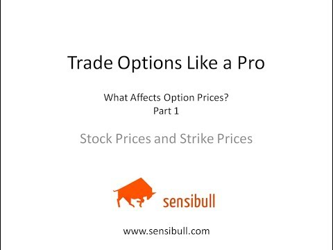 How to trade Options - How Option Prices change with Stock Price And Strike Price