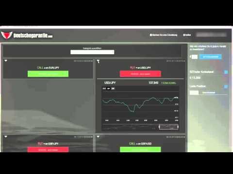 Deutsche Garantie - Trader verwandelt in weniger als 2 Monaten 300€ in 13,000€!