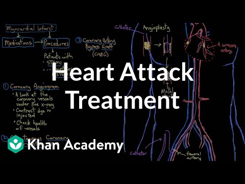 Heart attack (myocardial infarction) interventions and treatment | NCLEX-RN | Khan Academy