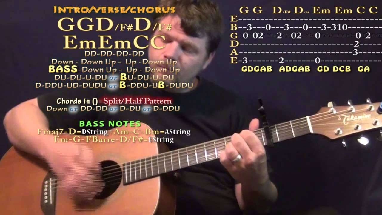Eternal Love Michael Learns To Rock Guitar Lesson Chord Chart
