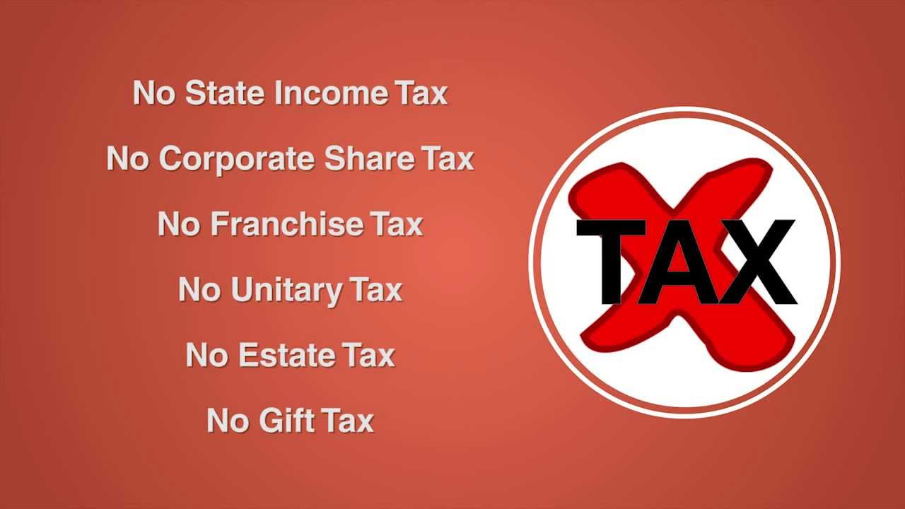 Why form a corporation or LLC in Nevada - YouTube