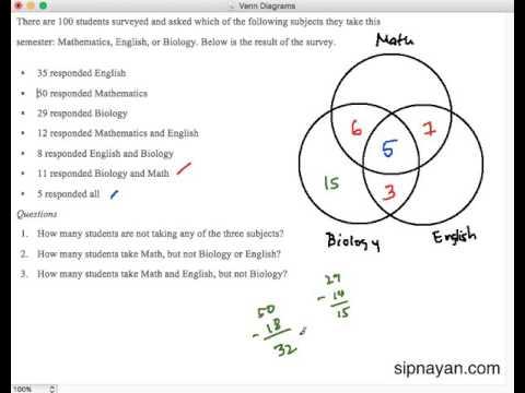 Venn Diagrams in Solving Math Word Problems Part 3 - YouTube