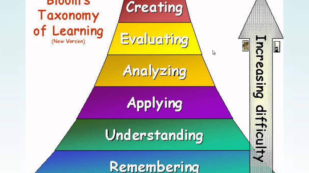 blooms taxonomy of learning domains nursing essay 22102012 read this essay on blooms taxonomy  bloom's taxonomy and its use in nursing education  according to bloom's taxonomy of learning domains,.