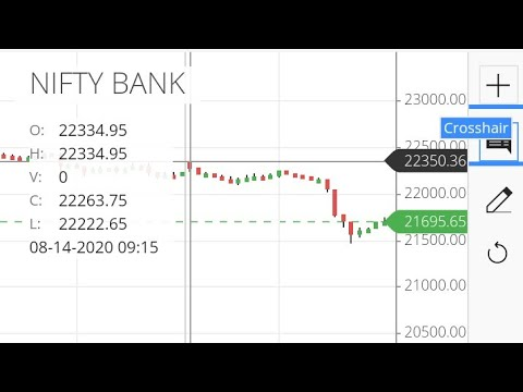 Tomorrow 17th August 2020 Bank Nifty U0026 Nifty Technical Analysis Prediction Nifty View  Nifty Tips