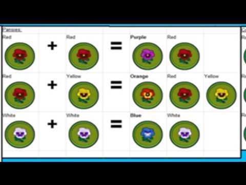 Animal Crossing City Folk Hybrid Guide Youtube
