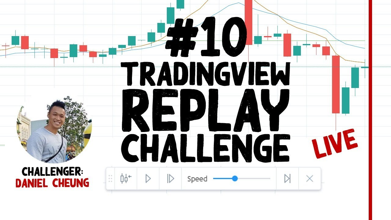5 Trade TradingView Live Trade Challenge – Daniel Cheung