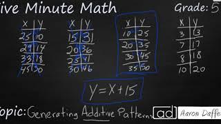5th Grade Math Generating Additive Patterns