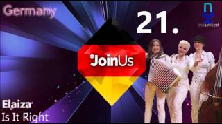 Eurovision 2014:My top 37(with comments and predictions)