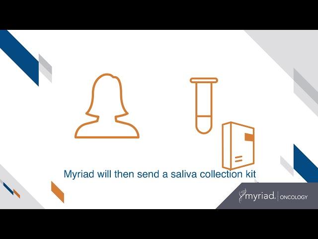 Myriad Oncology Virtual Test Ordering