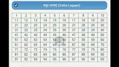 Satta lagaye apne mobile se (Easy to Share)