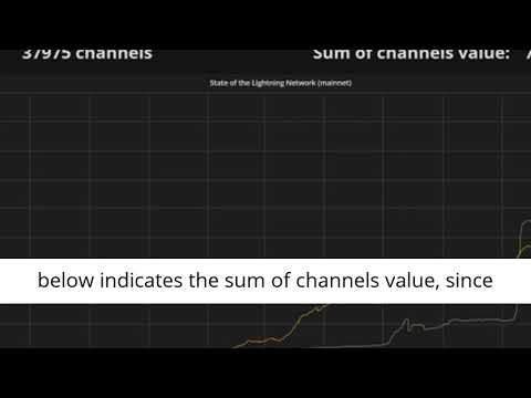 breaking:-bitcoin-[btc]-lightning-network-has-more-active-nodes-than-xrp,-litecoin-and-eos-combined