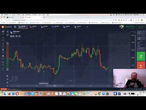 Trading forex with no indicators
