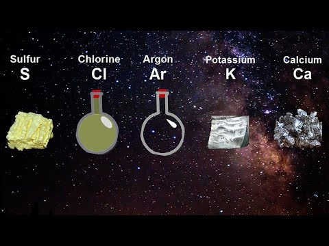 Chemistry Tutorial: Chemical Elements (2-2)
