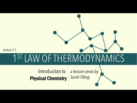 2.1. 1st Law of Thermodynamics