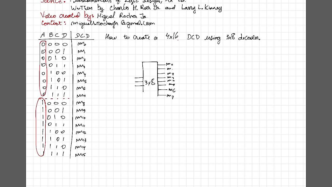 digital electronics how to build a 4x16 decoder using 3x8 decoders youtube [ 1280 x 720 Pixel ]