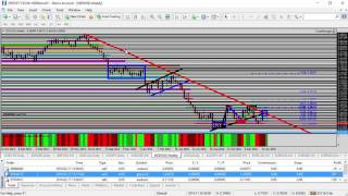 FX Trading - Forex Update: Selling NZDUSD on Retest into Resistance Zone