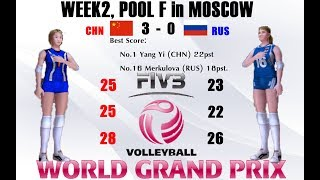 Week2 [PoolF]: China VS Russia Volleyball Women