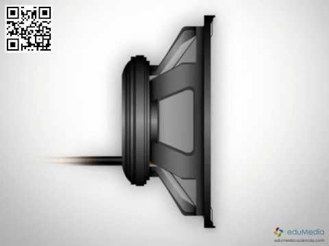 haut parleur fonctionnement youtube. Black Bedroom Furniture Sets. Home Design Ideas