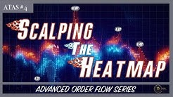 Advanced Order Flow #4: Scalping the Heatmap