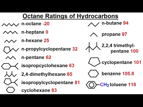 Organic Chemistry - Ch 1: Basic Concepts (17 of 97) Octane Rating of Hydrocarbons