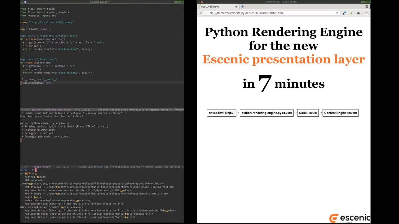 Python Rendering Engine for the new Escenic presentation layer in 6 ...