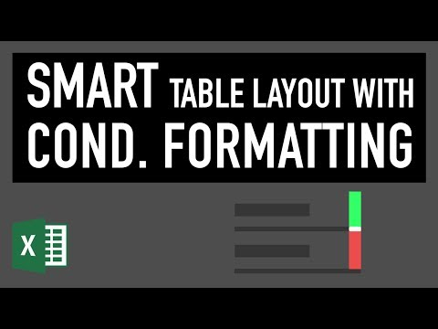 Excel Tables: Use Smart Conditional Formatting for great table layout