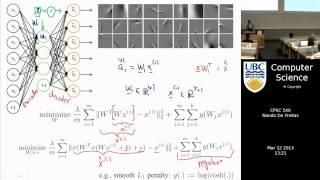 Machine learning - Deep learning I