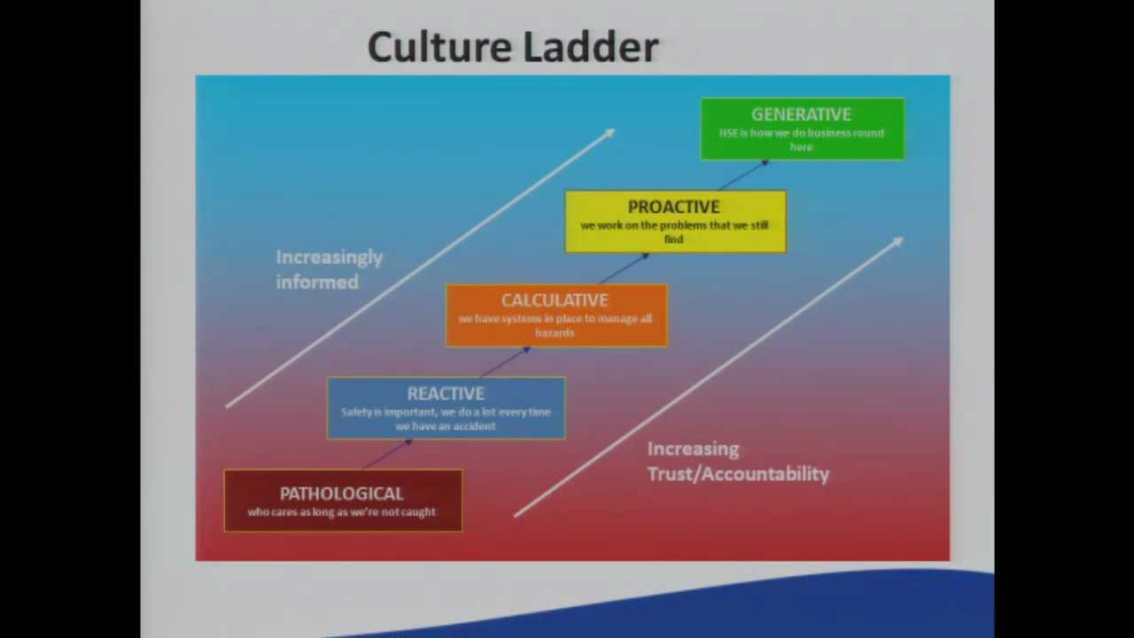 patient safety culture in healthcare Abstract increasingly, healthcare organizations are becoming aware of the  importance of transforming organizational culture in order to improve patient  safety.