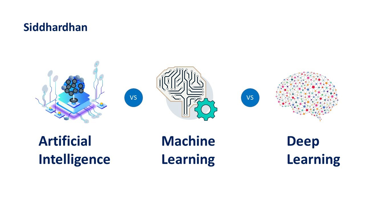 AI vs Machine Learning vs Deep Learning   AI vs ML vs DL   Machine Learning Training with Python