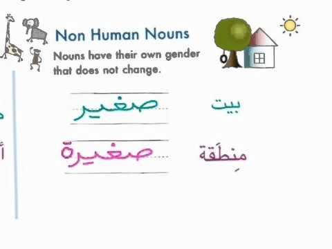 Al-kitaab Fii Taallum Al-arabiyya 3rd Edition Pdf